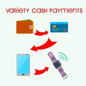 payment als komplettloesung shutterstock 401703970 Fixe1502 1600x1600px